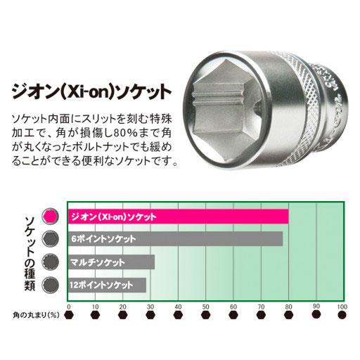 """ジオンソケットセット 11ピース 差込角3/8""""(9.5mm)(10-4383_1)の画像"""