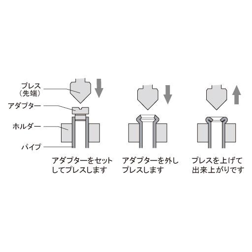 ダブルフレアリングツールキット(19-1235_1)の画像